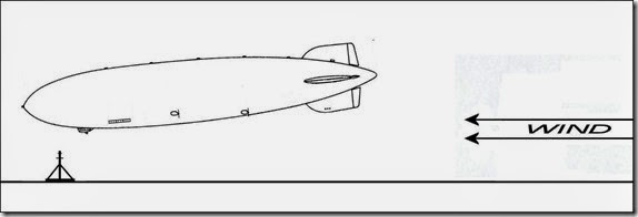 Downwind Takeoff - Diagram 4