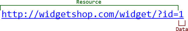 http://widgetshop.com/Widget/?id=1