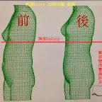 【產後瘦身分享】桃園美女媽咪Kitty使用產品將近半年~瘦翻天了