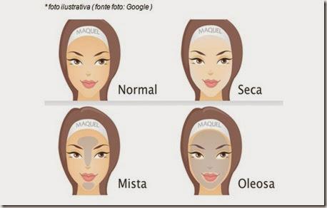 como-identificar-seu-tipo-de-pele