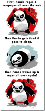 identify_google_panda_update