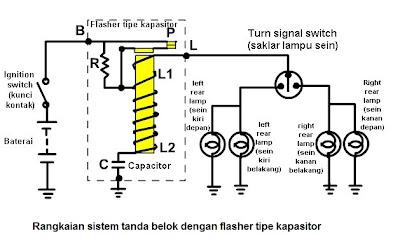Wiring diagram lampu sein sepeda motor wire center sistem lampu sein tanda belok seputar sepeda motor rh freecharz blogspot com sepeda motor bodong sepeda motor vektor asfbconference2016 Images