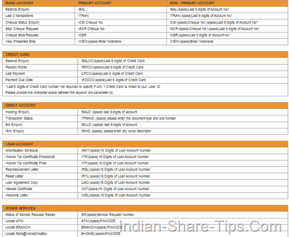 Non-financial Transactions sms based keywords