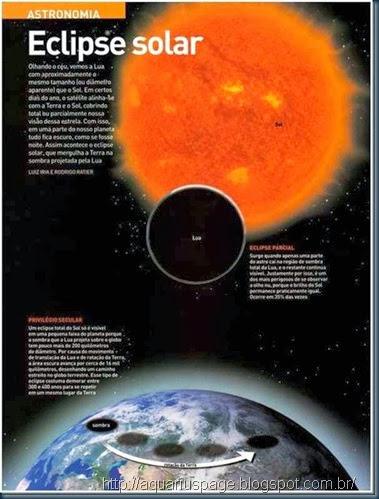 alinhamento e eclipse solar 2012