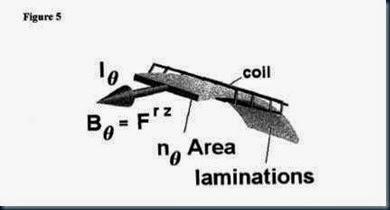 diagrama-vortex
