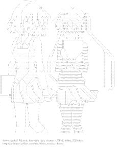 [AA]Inokuma Yoko & Komichi Aya (Kiniro Mosaic)