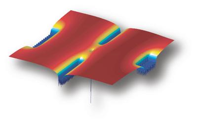 potencial em função da posição dos eletrodos dopados