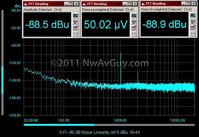 X-Fi--90-dB-Noise-Linearity-ref-0-dB[2]