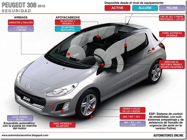 Peugeot-308-seguridad_web