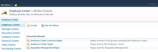 Business Portal Content