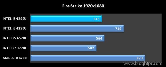 TEST SINTETICO 3DMARK FIRE STRIKE