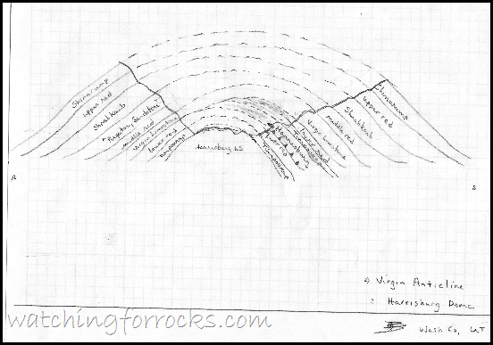 FieldSchoolMap HarrisburgDome 