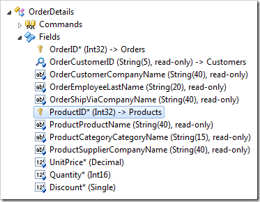 ProductID field of OrderDetails controller.