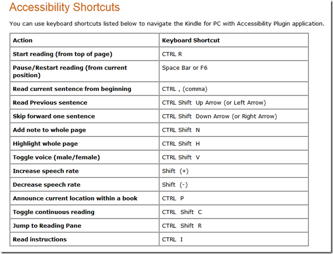 kindle accesibility shortcuts