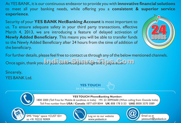 YES BANK NEWLY ADDED BENEFICIARY TIME FOR ACTIVATION