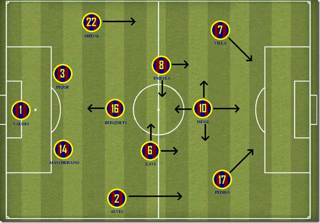 Barça 10-11