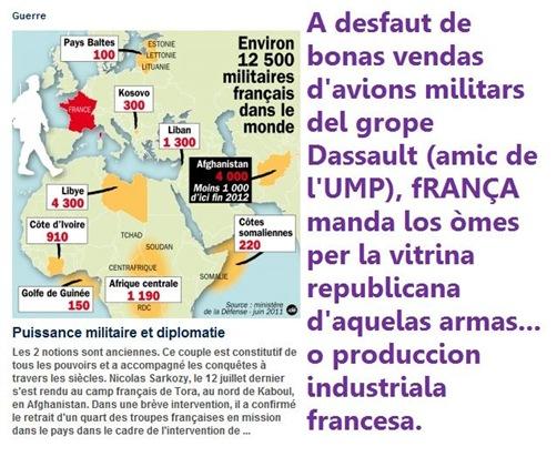 militarisme extérior francés