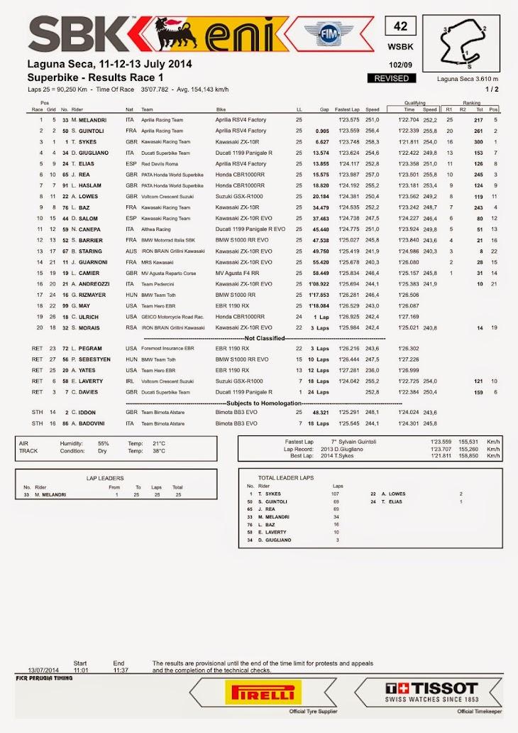 sbk-2014-laguna-seca-race1.jpg