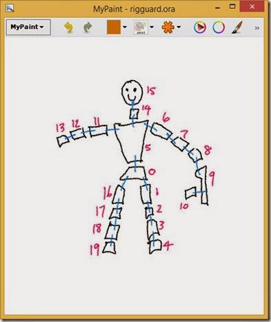 Meshtree diagram