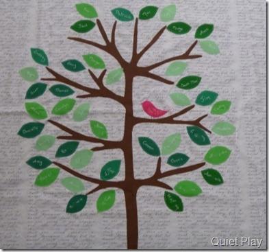 Family Tree in progress