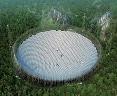 radiotelescópio FAST