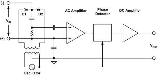 Generalized block diagram for a varactor bridge solid-state op amp