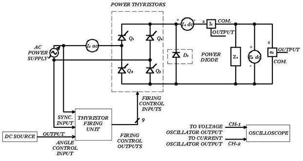 Thyristor bridge with free-wheeling diode