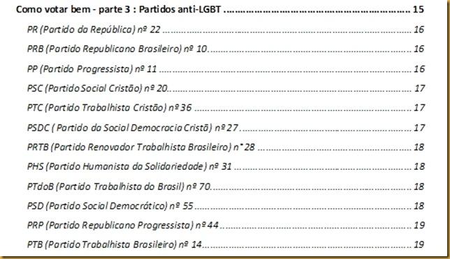Partidos anti-LGBT