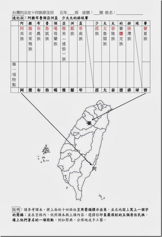 學習單_台灣的法定十四族原住民2_01
