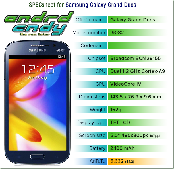Free Download Root Samsung Galaxy Grand Duos HD Wallpaper