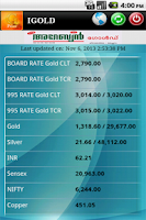 Screenshot of IGold Rates India Gold Price