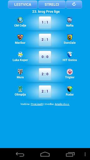 Prva liga Telekom Slovenije