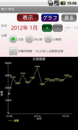 【免費商業App】シフト表(ShiftTable)-APP點子