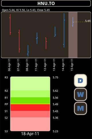 Robinhood - Free Stock Trading on the App Store - iTunes - Apple