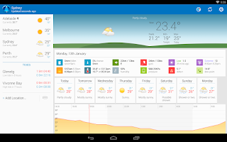 Screenshot of Pocket Weather Australia