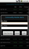 Screenshot of Commodity Forex & Stock Alerts