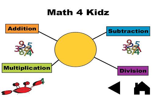 Math 4 Kidz