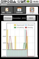 Screenshot of eMoods Bipolar Mood Tracker