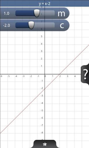 TeachMe Linear Equations