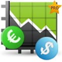 Forex Calendar Notifier PRO icon