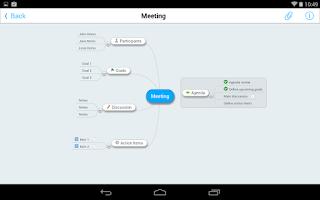 Screenshot of MindMeister (mind mapping)