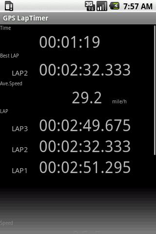 【免費體育競技App】GPS LapTimer-APP點子