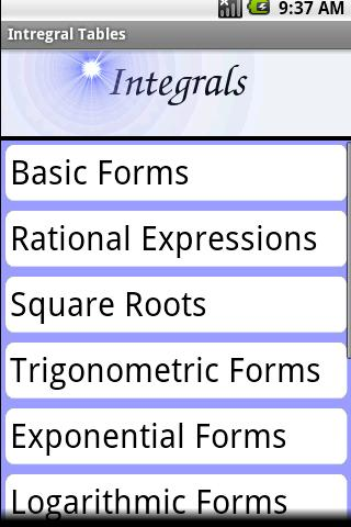 Essential Integrals