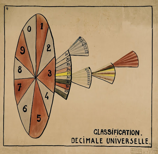 Beginning in  1893, he and Henri La Fontaine elaborated a bibliographic methodology based on the American Decimal Classification system. They called this the Universal Decimal Classification (UDC).