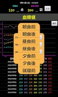 Screenshot of 血糖値