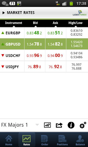 Liderforex Mobile Trader