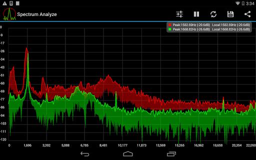 Spectrum Analyzer - screenshot