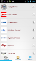 Screenshot of Myanmar Journals Download