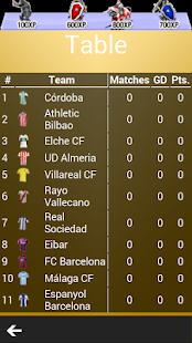 Primera División Predictor - screenshot