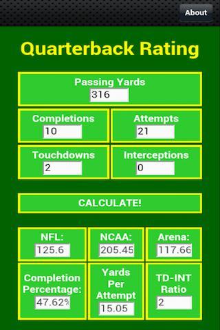 Quarterback Rating
